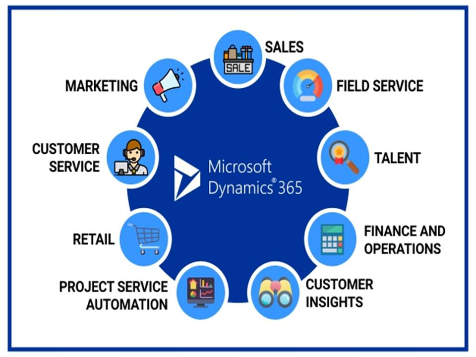 Microsoft Dynamics 365 Certification